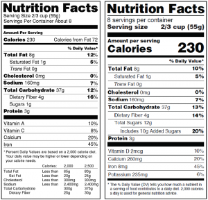 FDA Making Changes to Nutrition Facts Label