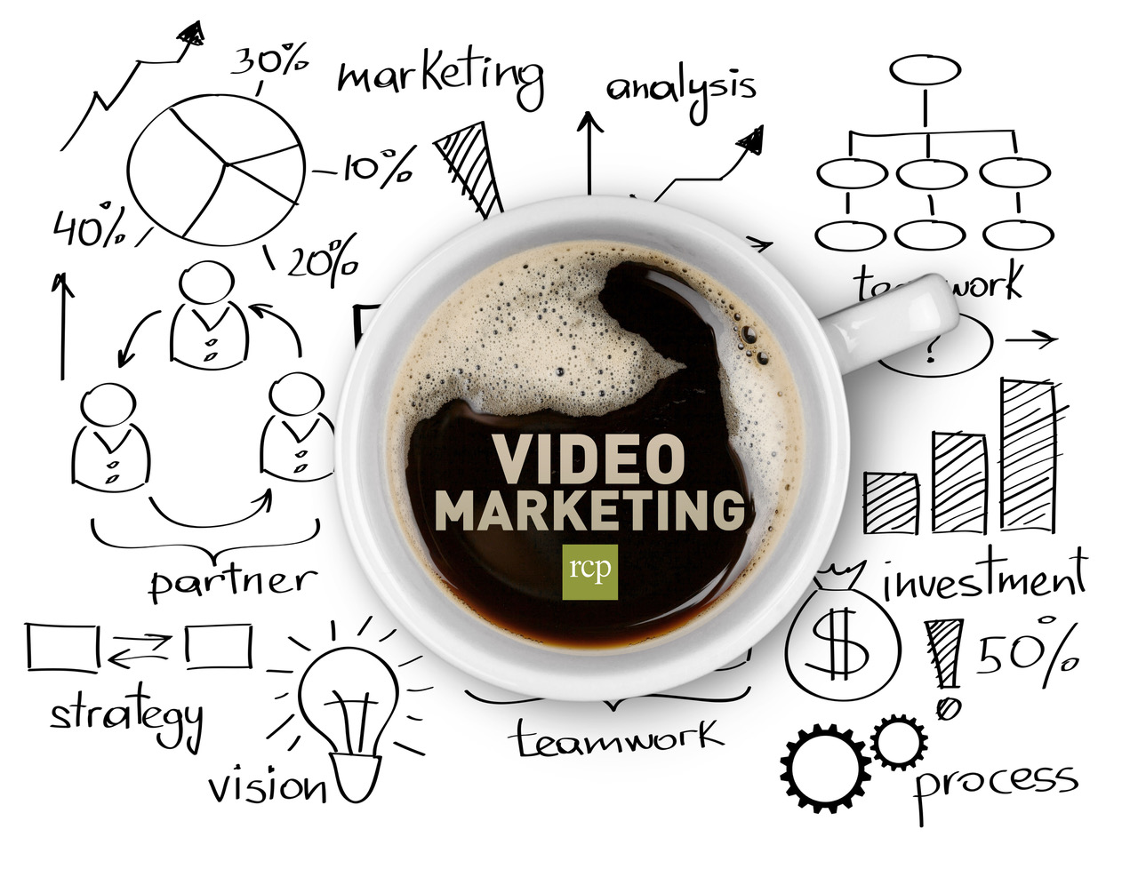 Video Marketing Trends in 2017