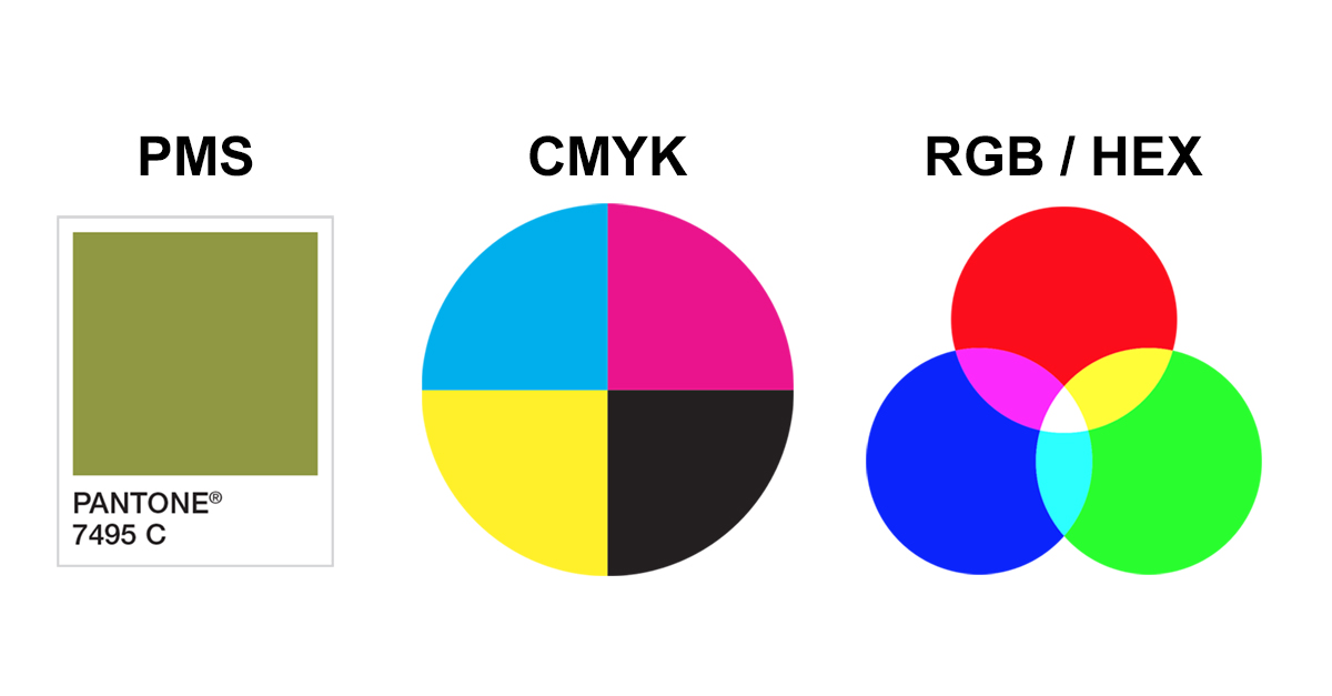 Color Systems Guide The Difference Between Pms Cmyk Rgb