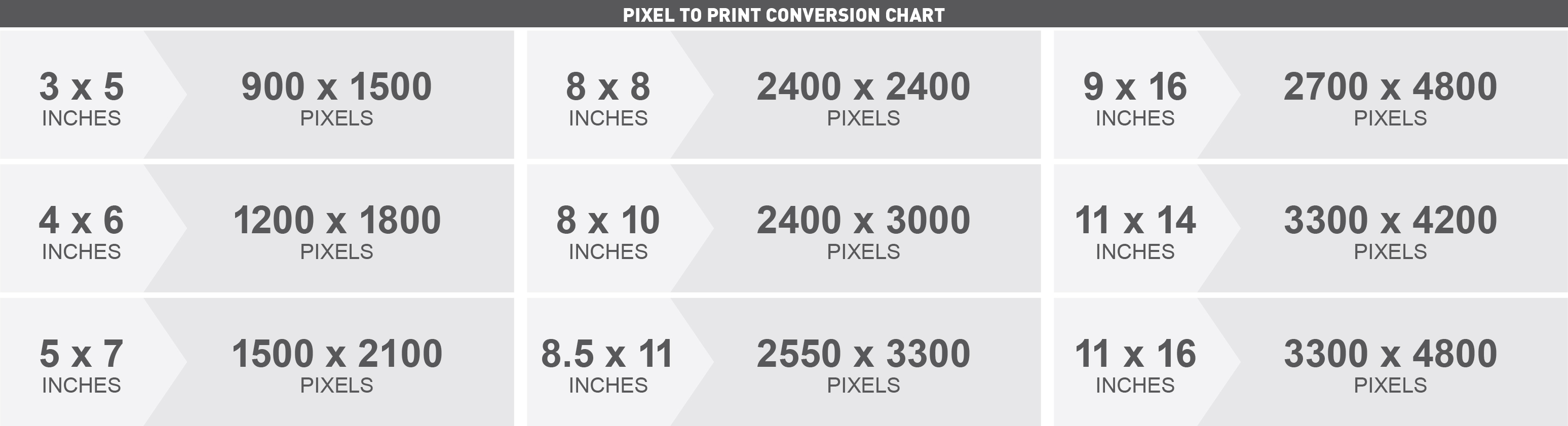 pixel-to-print-conversion-chart