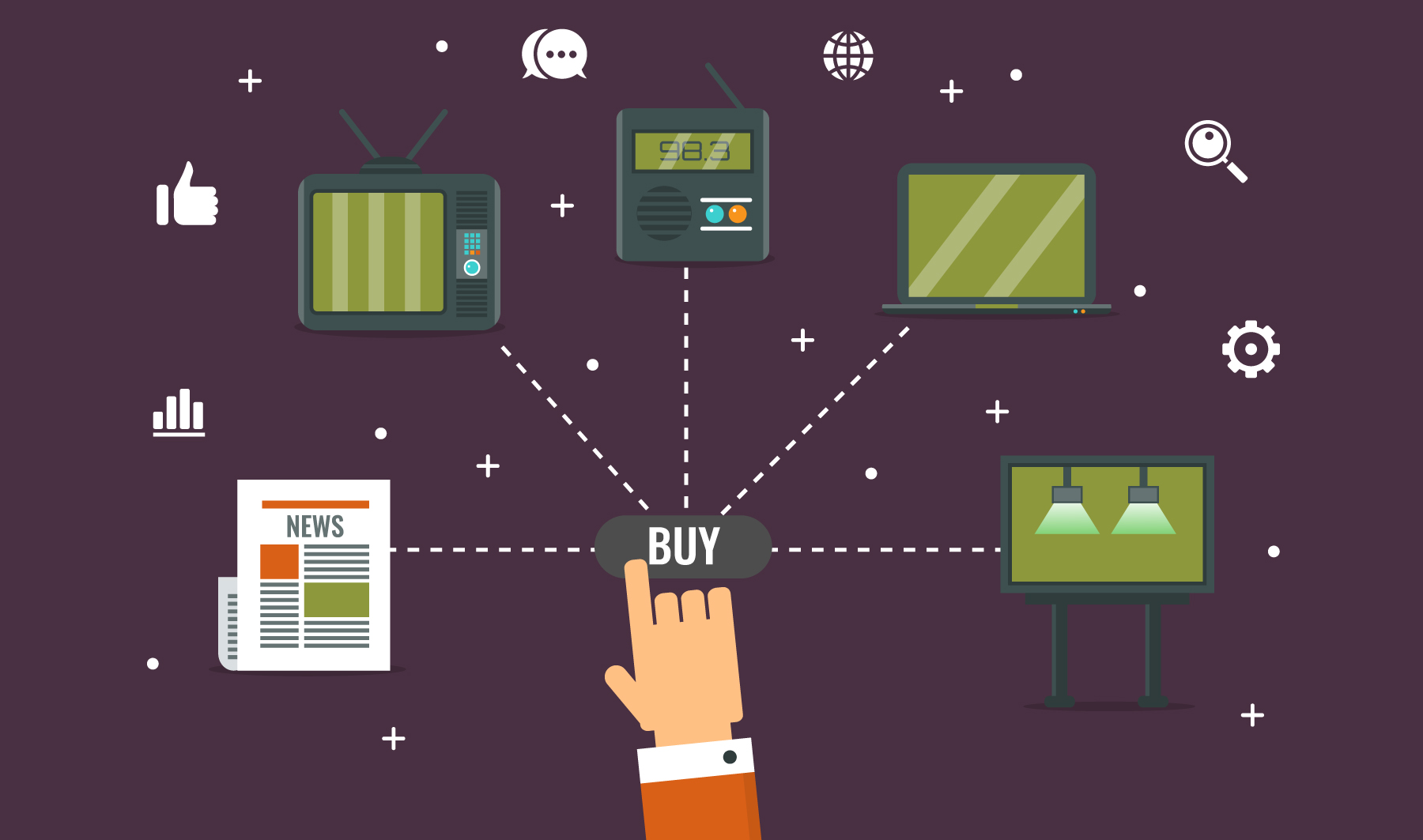 7 Key Questions to Ask Yourself Before Buying Media Direct
